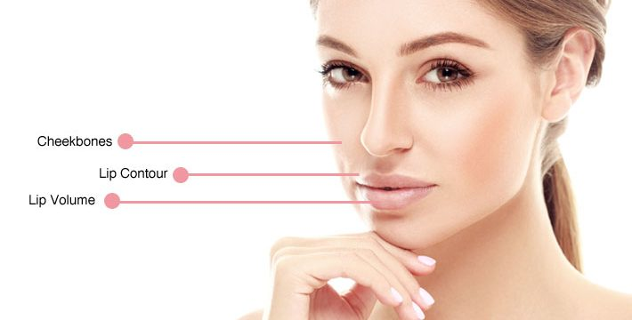 Plump-Up Your Facial Skin With Dermal Fillers Treatment